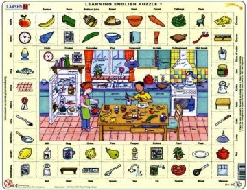Learning words: Kitchen
